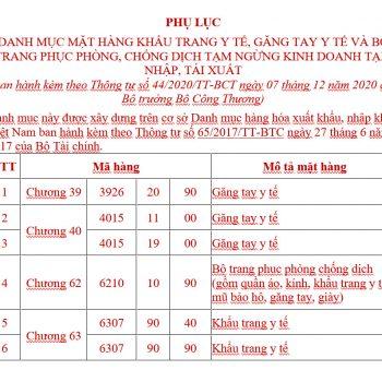 Danh mục mặt hàng Khẩu Trang Y Tế, Găng Tay Y Tế, Bộ Trang Phục Phòng Chống Dịch tạm ngừng kinh doanh, tạm nhập tái xuất